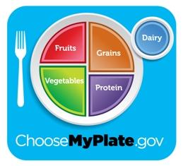 MyPlate Image